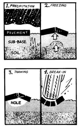 pothole-repair